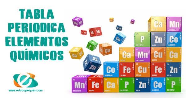 tabla peridica de los elementos qumicos - Tabla Periodica De Los Elementos Secundaria