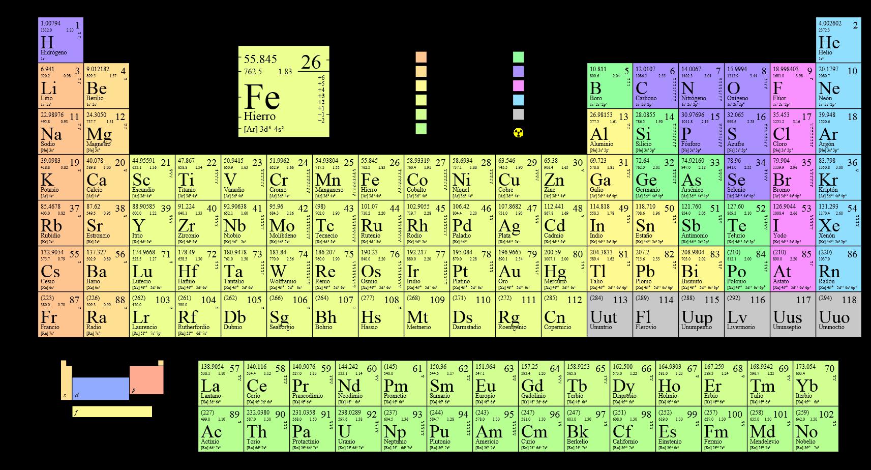 tabla periodica de los elementos quimicos - Tabla Periodica En Word
