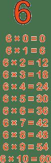 tabla de multiplicar del 6