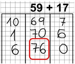 como aprender a sumar con matematicas abn