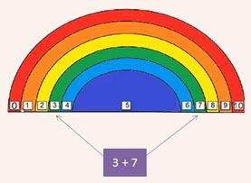 abn matematicas