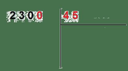 como resolver divisiones con decimales