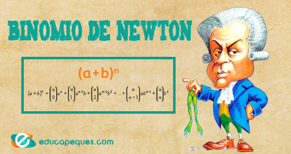 teorema binomial, teorema del binomio, entidades notables, binomio de Newton, triangulo de tartaglia