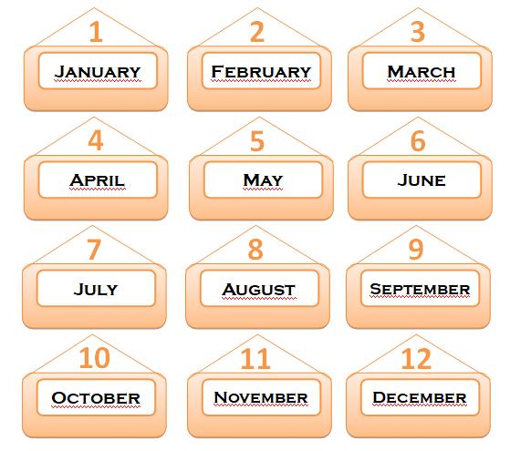 Months of the year, los meses del año del inglés