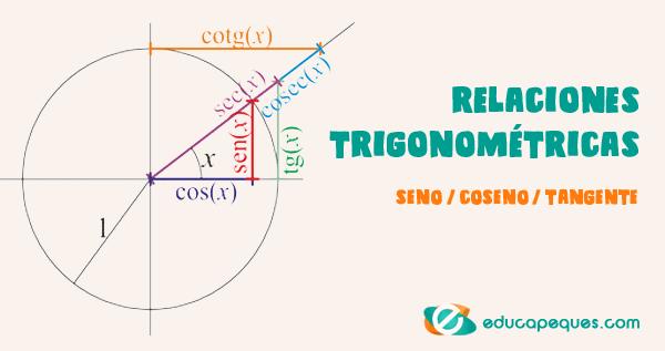 relaciones trigonométricas